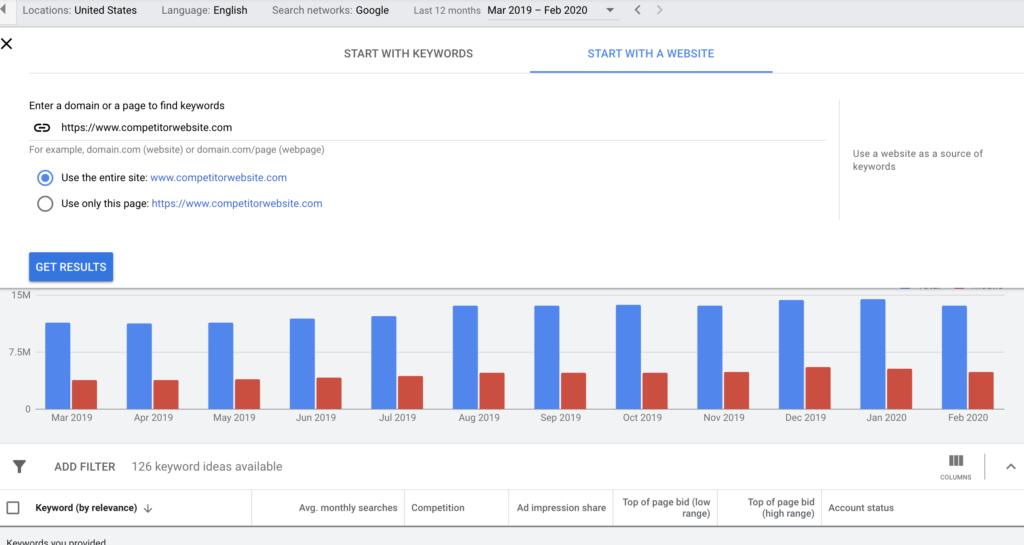 competitor keyword research google keyword planner