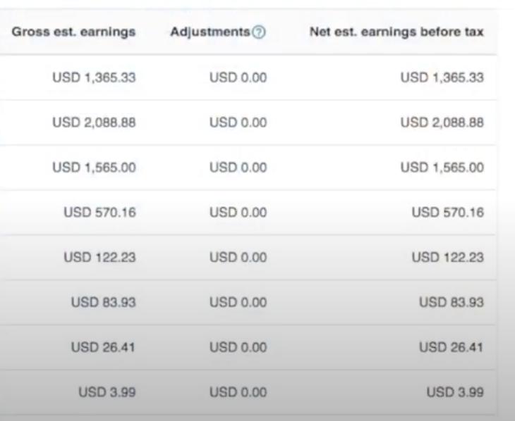 amazon merch revenue